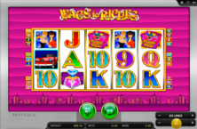 Wags To Riches Online Slot